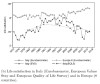 Structural changes in economic growth and well-being. The case of Italy's parabola (by Maurizio Pugno and Francesco Sarracino)